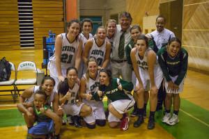 Cougar women's basketball team