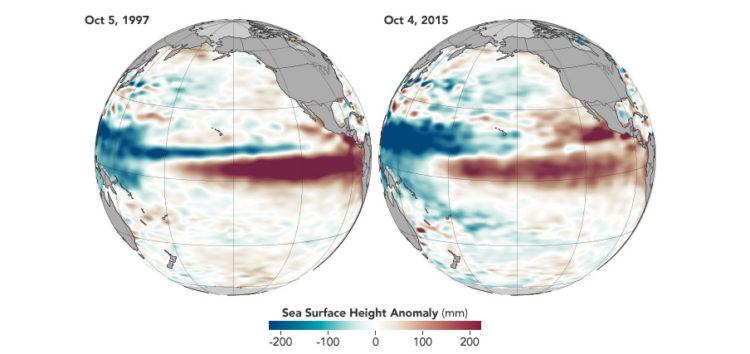 Are we ready for El Niño?